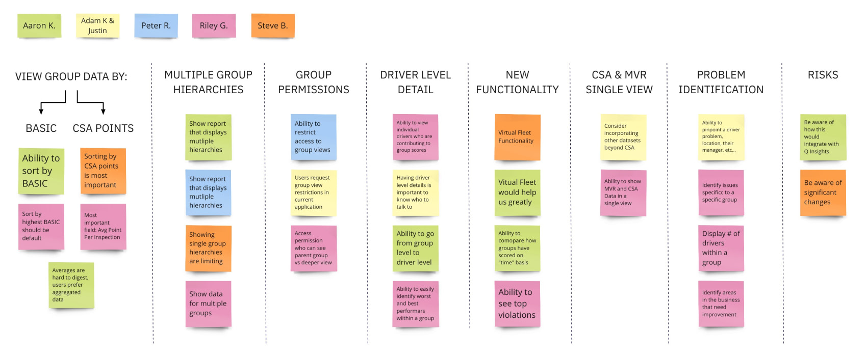 When building a good IA, researching what users need and want is one of the most important steps
