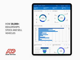 ADP - Dealer Services